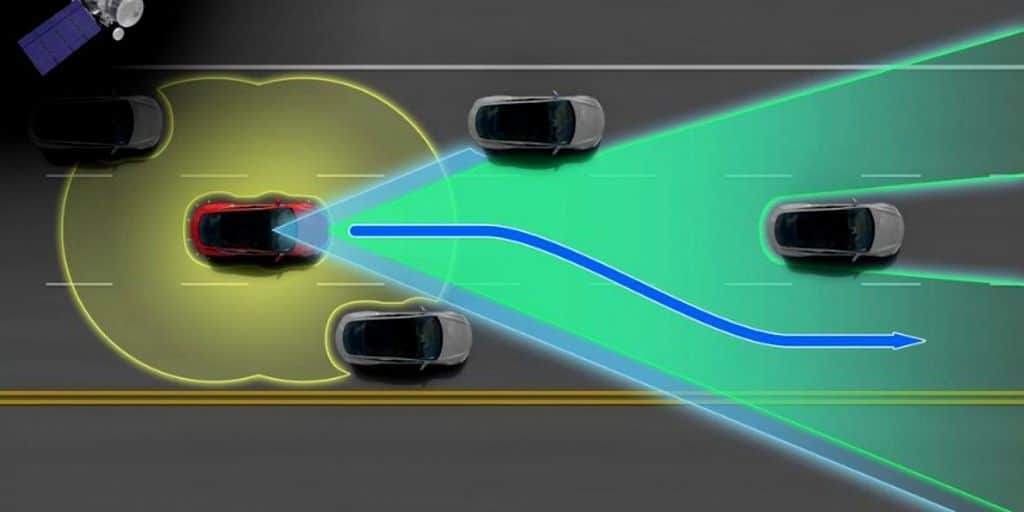 Tesla's 350 degree cameras and sensors are the technology that hope to enable fully autonomous driving for the masses.